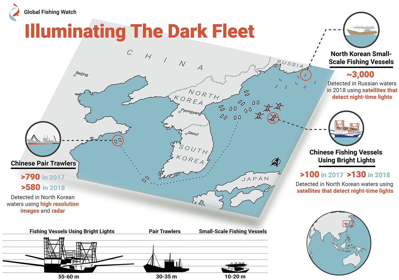 全球渔业观察透过不同卫星技术发现,来自中国的渔船在北韩海域非法作业。(全球渔业观察提供)